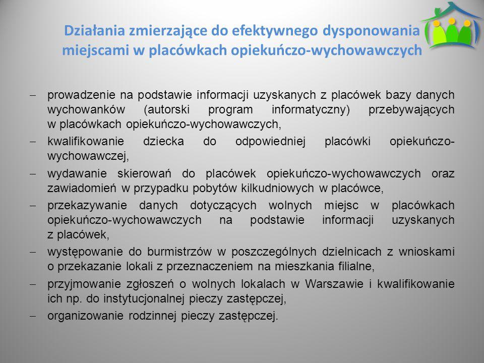 Współpraca w opracowywaniu i realizacja Programu Rozwoju Pieczy Zastępczej w m.