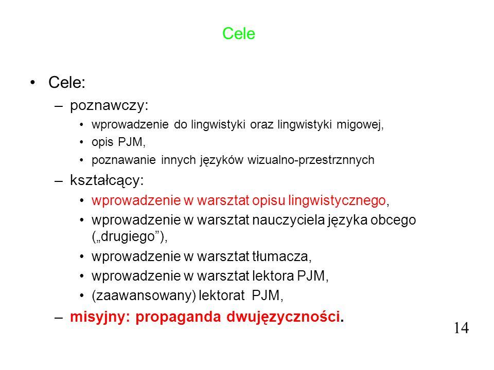 Cele Cele: –poznawczy: wprowadzenie do lingwistyki oraz lingwistyki migowej, opis PJM, poznawanie innych języków wizualno-przestrznnych –kształcący: w