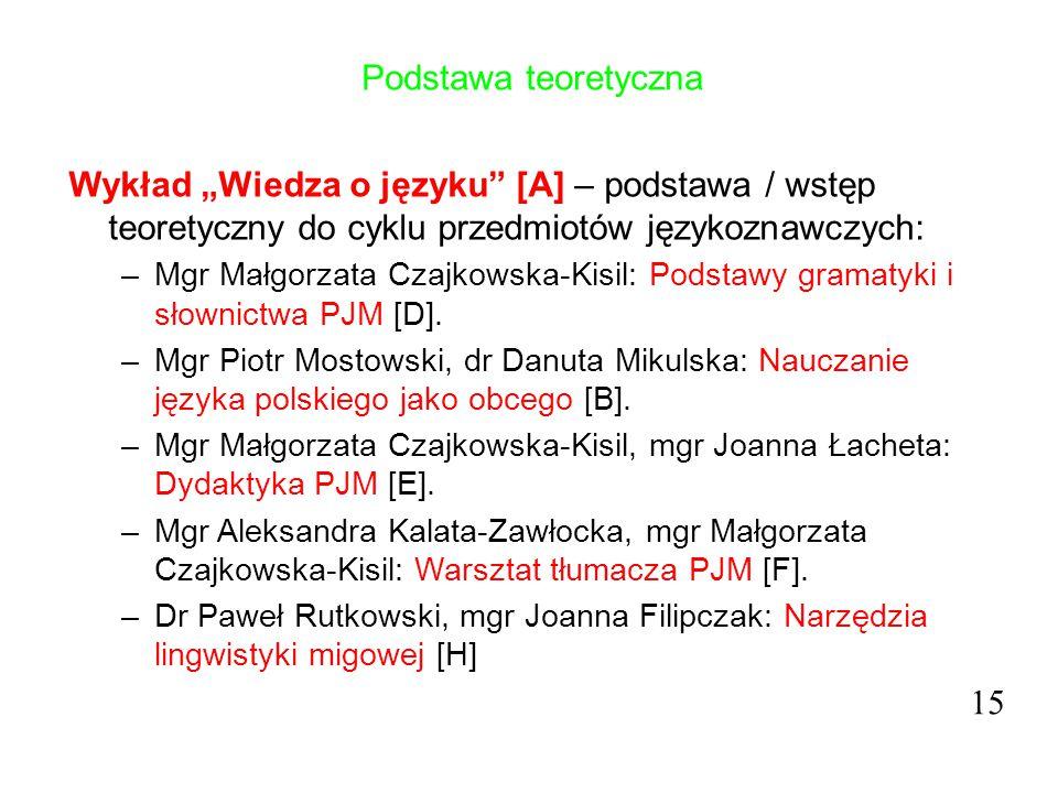 """Podstawa teoretyczna Wykład """"Wiedza o języku"""" [A] – podstawa / wstęp teoretyczny do cyklu przedmiotów językoznawczych: –Mgr Małgorzata Czajkowska-Kisi"""