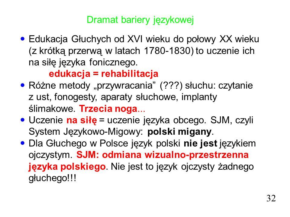 Dramat bariery językowej Edukacja Głuchych od XVI wieku do połowy XX wieku (z krótką przerwą w latach 1780-1830) to uczenie ich na siłę języka foniczn