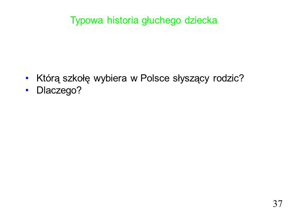 Typowa historia głuchego dziecka Którą szkołę wybiera w Polsce słyszący rodzic? Dlaczego? 37