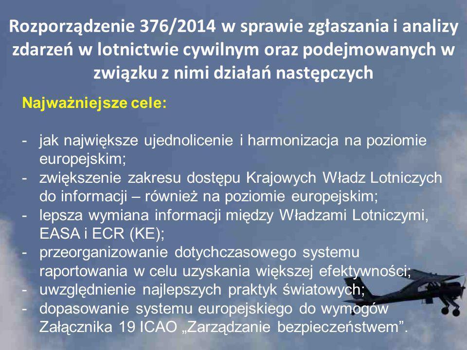 Rozporządzenie 376/2014 w sprawie zgłaszania i analizy zdarzeń w lotnictwie cywilnym oraz podejmowanych w związku z nimi działań następczych Najważnie
