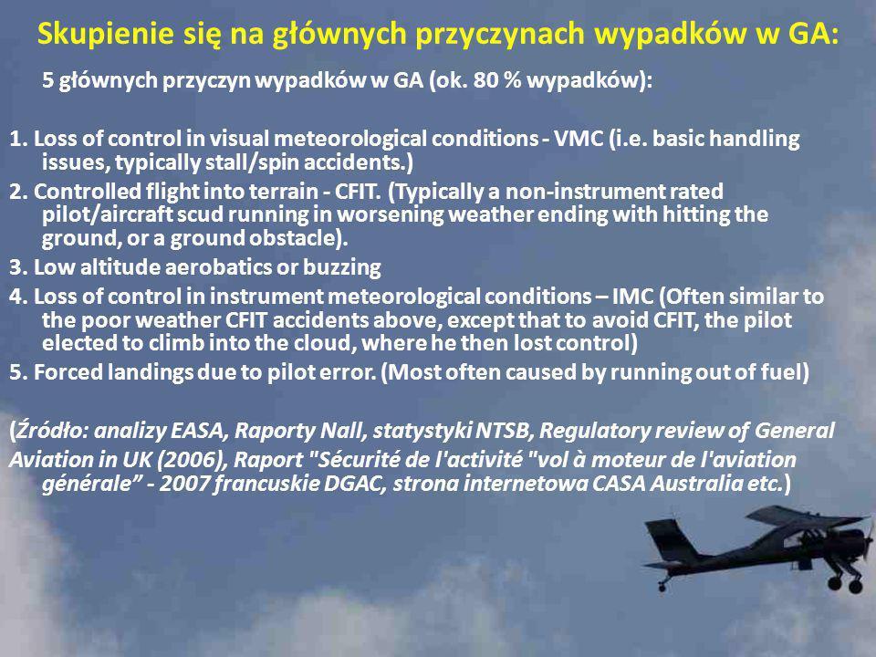 Z działalnością Lotnictwa Ogólnego są związane specyficzne rodzaje ryzyka.