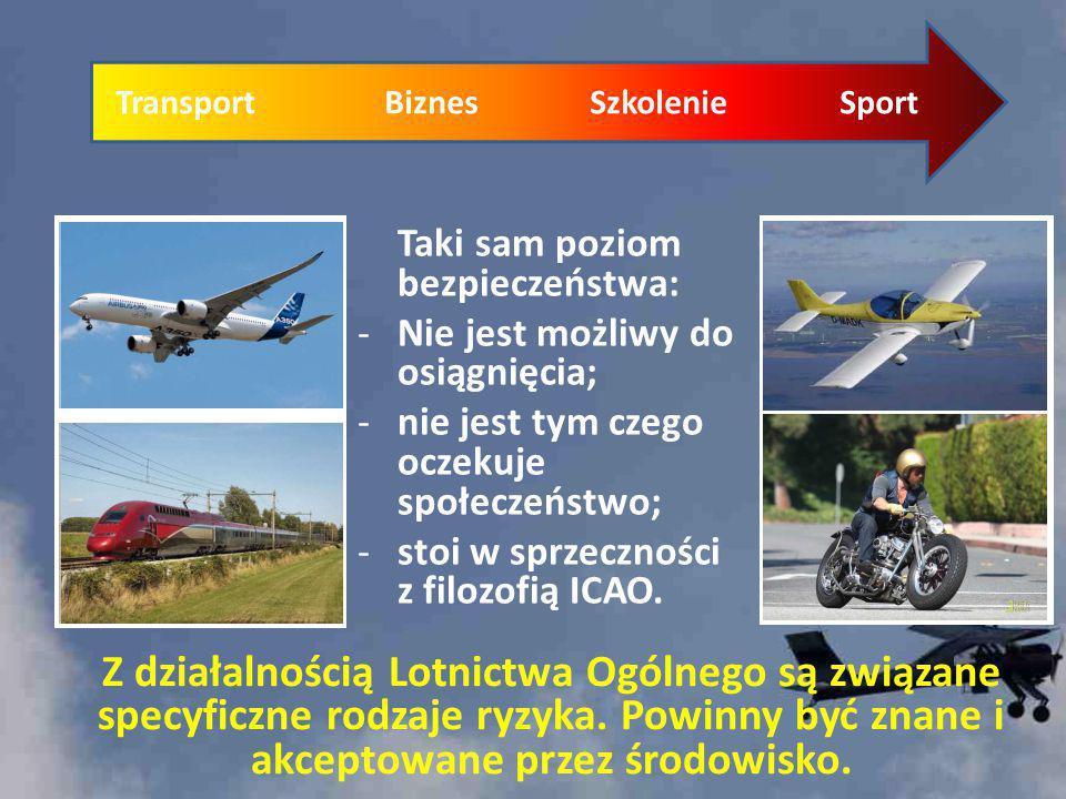 Z działalnością Lotnictwa Ogólnego są związane specyficzne rodzaje ryzyka. Powinny być znane i akceptowane przez środowisko. Taki sam poziom bezpiecze