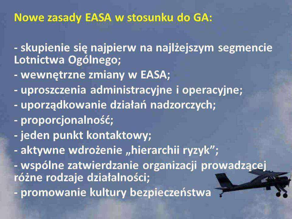 Nowe zasady EASA w stosunku do GA: - skupienie się najpierw na najlżejszym segmencie Lotnictwa Ogólnego; - wewnętrzne zmiany w EASA; - uproszczenia ad