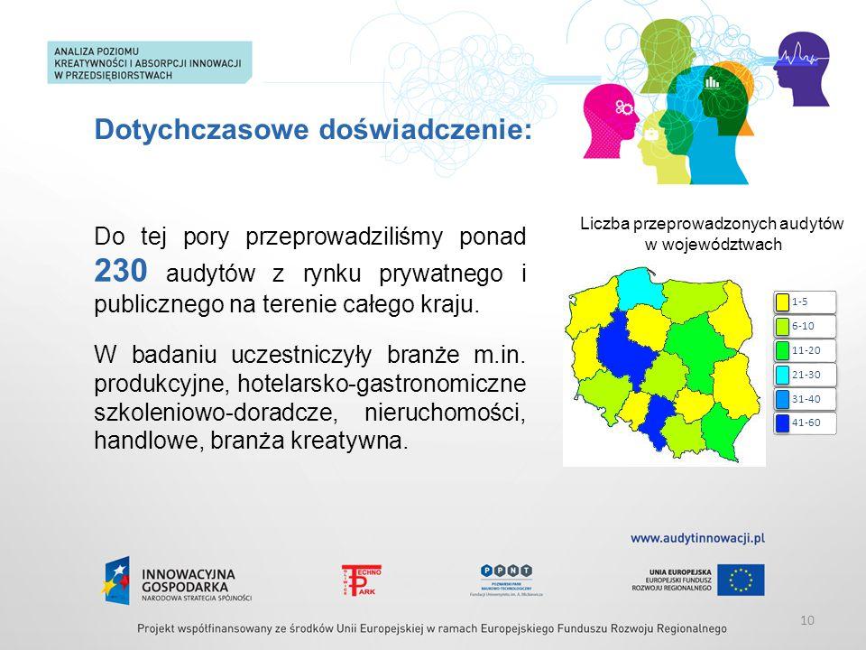 Do tej pory przeprowadziliśmy ponad 230 audytów z rynku prywatnego i publicznego na terenie całego kraju. W badaniu uczestniczyły branże m.in. produkc