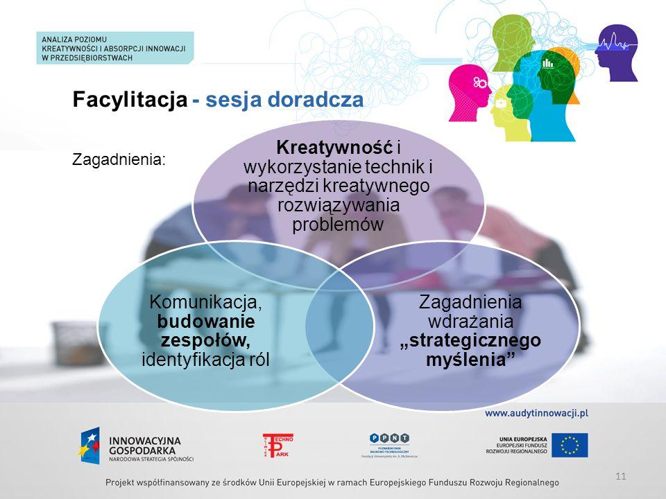 """Facylitacja - sesja doradcza Zagadnienia: 11 Kreatywność i wykorzystanie technik i narzędzi kreatywnego rozwiązywania problemów Zagadnienia wdrażania """"strategicznego myślenia Komunikacja, budowanie zespołów, identyfikacja ról"""