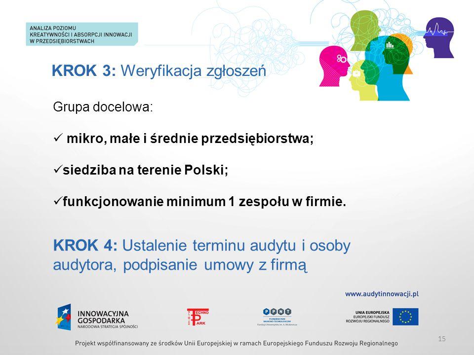 KROK 3: Weryfikacja zgłoszeń Grupa docelowa: mikro, małe i średnie przedsiębiorstwa; siedziba na terenie Polski; funkcjonowanie minimum 1 zespołu w firmie.