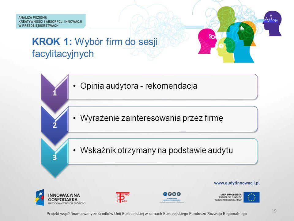 KROK 1: Wybór firm do sesji facylitacyjnych 19 1 Opinia audytora - rekomendacja 2 Wyrażenie zainteresowania przez firmę 3 Wskaźnik otrzymany na podstawie audytu