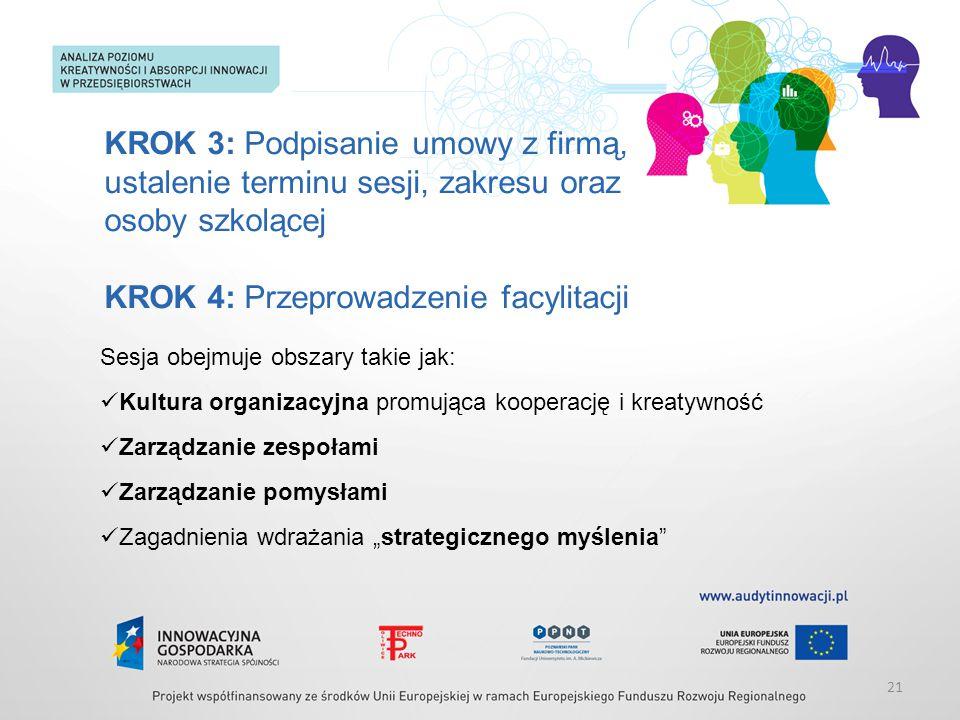 """KROK 3: Podpisanie umowy z firmą, ustalenie terminu sesji, zakresu oraz osoby szkolącej KROK 4: Przeprowadzenie facylitacji 21 Sesja obejmuje obszary takie jak: Kultura organizacyjna promująca kooperację i kreatywność Zarządzanie zespołami Zarządzanie pomysłami Zagadnienia wdrażania """"strategicznego myślenia"""