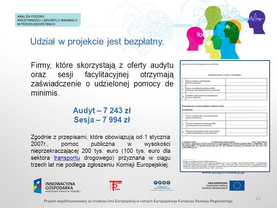 Firmy, które skorzystają z oferty audytu oraz sesji facylitacyjnej otrzymają zaświadczenie o udzielonej pomocy de minimis. Audyt – 7 243 zł Sesja – 7