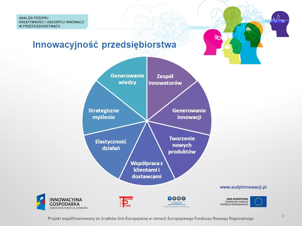 Innowacyjność przedsiębiorstwa 4 Zespół innowatorów Generowanie innowacji Tworzenie nowych produktów Współpraca z klientami i dostawcami Elastyczność działań Strategiczne myślenie Generowanie wiedzy