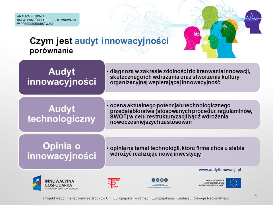Czym jest audyt innowacyjności porównanie 6 diagnoza w zakresie zdolności do kreowania innowacji, skutecznego ich wdrażania oraz stworzenia kultury organizacyjnej wspierającej innowacyjność Audyt innowacyjności ocena aktualnego potencjału technologicznego przedsiębiorstwa (stosowanych procedur, regulaminów, SWOT) w celu restrukturyzacji bądź wdrożenia nowocześniejszych zastosowań Audyt technologiczny opinia na temat technologii, którą firma chce u siebie wdrożyć realizując nową inwestycję Opinia o innowacyjności