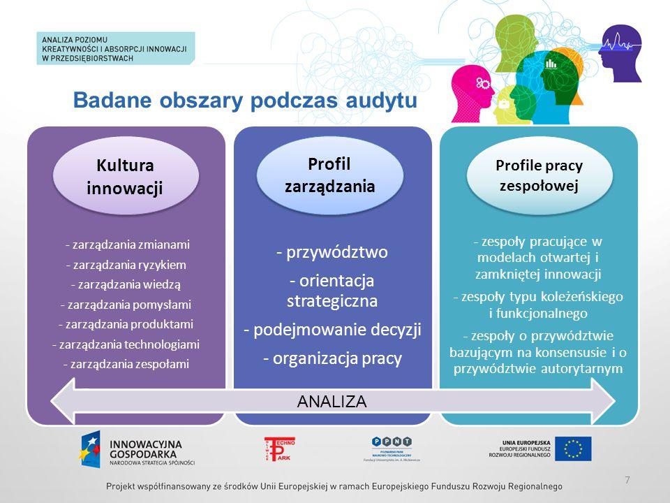 Badane obszary podczas audytu 7 - zarządzania zmianami - zarządzania ryzykiem - zarządzania wiedzą - zarządzania pomysłami - zarządzania produktami -