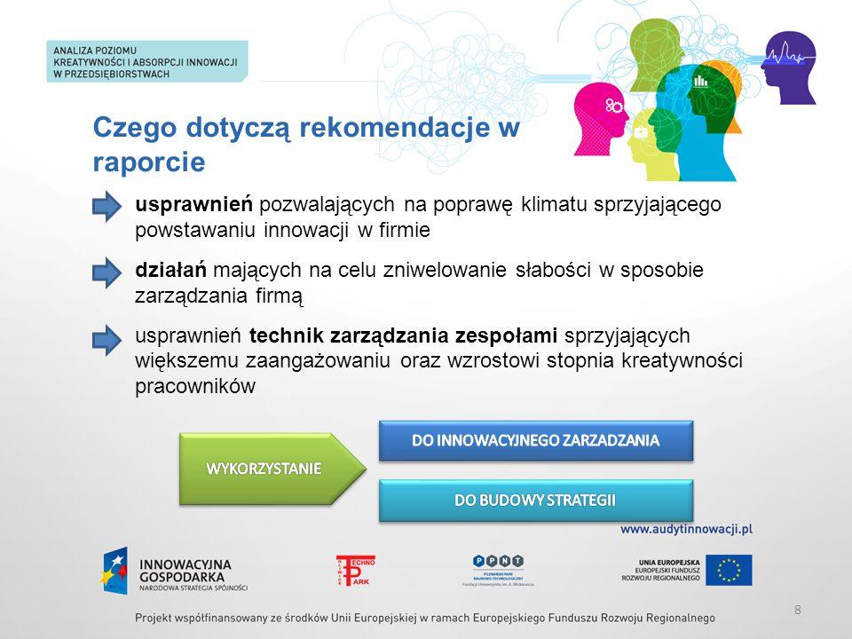 usprawnień pozwalających na poprawę klimatu sprzyjającego powstawaniu innowacji w firmie działań mających na celu zniwelowanie słabości w sposobie zarządzania firmą usprawnień technik zarządzania zespołami sprzyjających większemu zaangażowaniu oraz wzrostowi stopnia kreatywności pracowników Czego dotyczą rekomendacje w raporcie 8