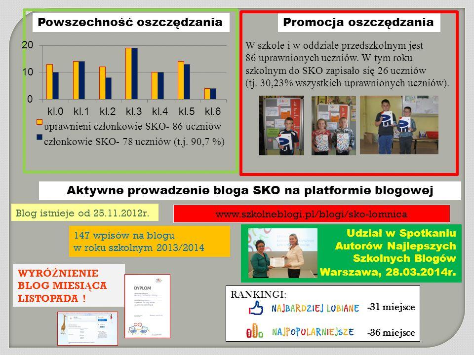 Aktywne prowadzenie bloga SKO na platformie blogowej Blog istnieje od 25.11.2012r. WYRÓ Ż NIENIE BLOG MIESI Ą CA LISTOPADA ! Udział w Spotkaniu Autoró