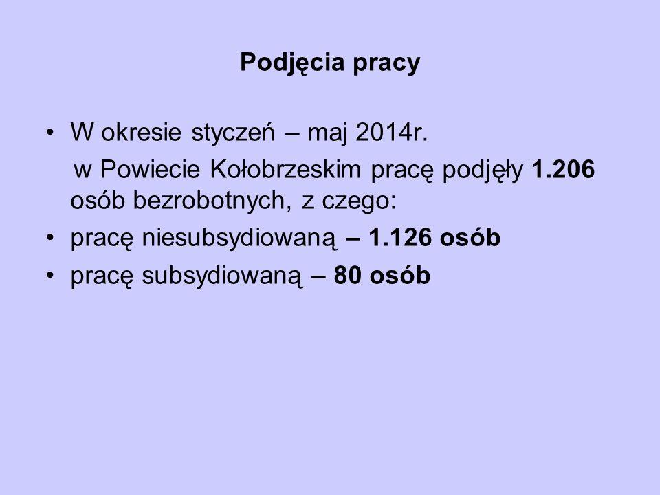 Podjęcia pracy W okresie styczeń – maj 2014r. w Powiecie Kołobrzeskim pracę podjęły 1.206 osób bezrobotnych, z czego: pracę niesubsydiowaną – 1.126 os