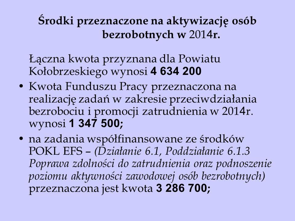 Środki przeznaczone na aktywizację osób bezrobotnych w 201 4 r. Łączna kwota przyznana dla Powiatu Kołobrzeskiego wynosi 4 634 200 Kwota Funduszu Prac