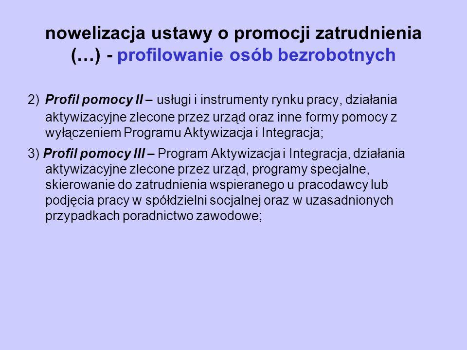 nowelizacja ustawy o promocji zatrudnienia (…) - profilowanie osób bezrobotnych 2) Profil pomocy II – usługi i instrumenty rynku pracy, działania akty