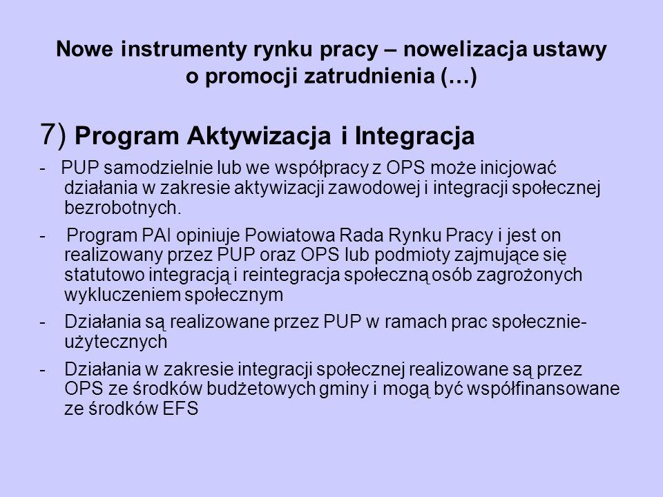 Nowe instrumenty rynku pracy – nowelizacja ustawy o promocji zatrudnienia (…) 7) Program Aktywizacja i Integracja - PUP samodzielnie lub we współpracy