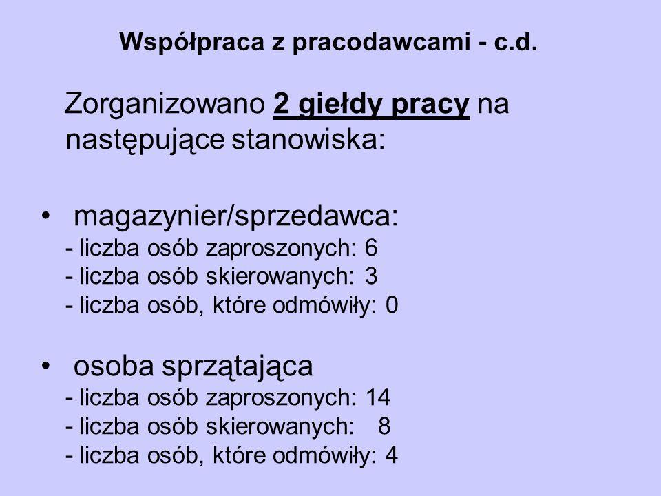 Współpraca z pracodawcami - c.d. Zorganizowano 2 giełdy pracy na następujące stanowiska: magazynier/sprzedawca: - liczba osób zaproszonych:6 - liczba