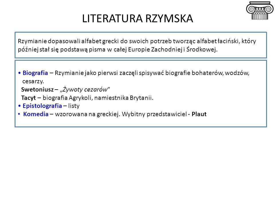 LITERATURA RZYMSKA Rzymianie dopasowali alfabet grecki do swoich potrzeb tworząc alfabet łaciński, który później stał się podstawą pisma w całej Europ