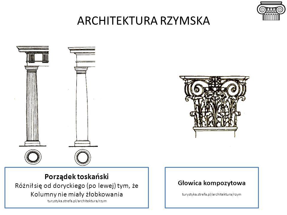 ARCHITEKTURA RZYMSKA Porządek toskański Różnił się od doryckiego (po lewej) tym, że Kolumny nie miały żłobkowania turystyka.strefa.pl/architektura/rzy