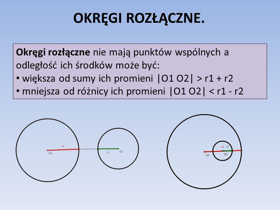 OKRĘGI ROZŁĄCZNE. Okręgi rozłączne nie mają punktów wspólnych a odległość ich środków może być: większa od sumy ich promieni |O1 O2| > r1 + r2 mniejsz