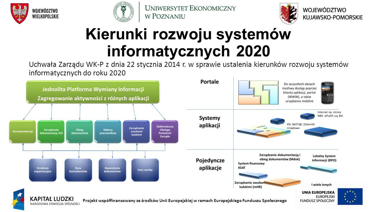 Projekt współfinansowany ze środków Unii Europejskiej w ramach Europejskiego Funduszu Społecznego Kierunki rozwoju systemów informatycznych 2020 Uchwa
