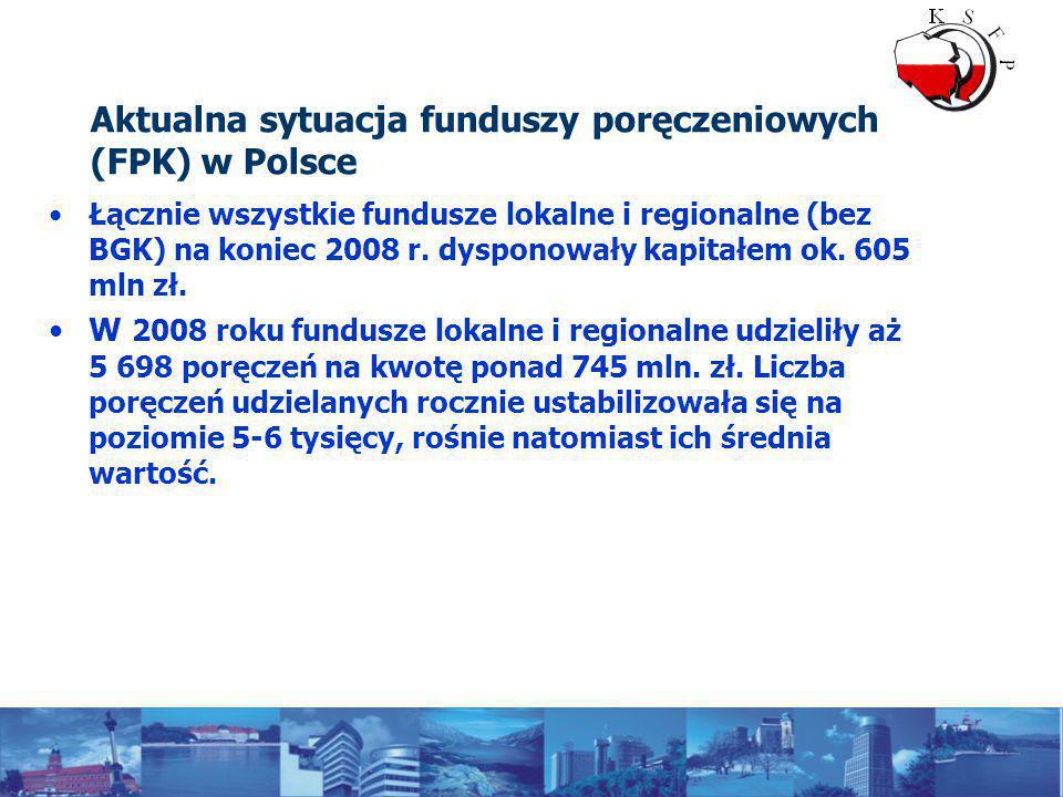 Aktualna sytuacja funduszy poręczeniowych (FPK) w Polsce Łącznie wszystkie fundusze lokalne i regionalne (bez BGK) na koniec 2008 r.