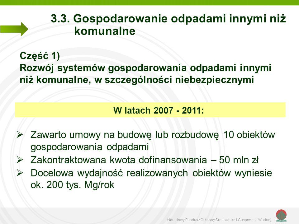 Narodowy Fundusz Ochrony Środowiska i Gospodarki Wodnej 3.3. Gospodarowanie odpadami innymi niż komunalne W latach 2007 - 2011:  Zawarto umowy na bud