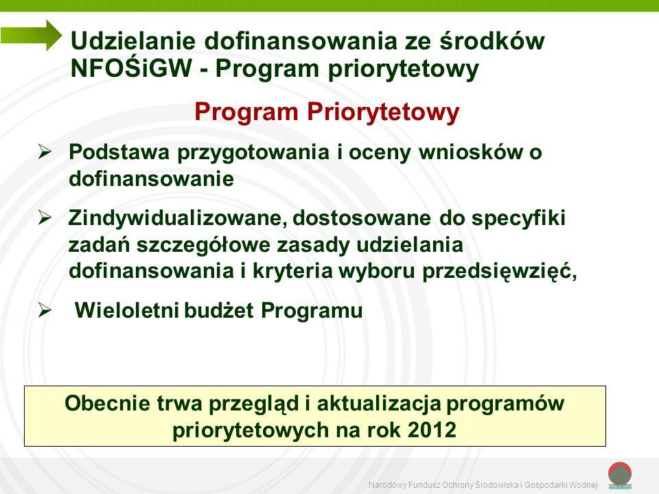 Narodowy Fundusz Ochrony Środowiska i Gospodarki Wodnej Udzielanie dofinansowania ze środków NFOŚiGW - Program priorytetowy Program Priorytetowy  Pod