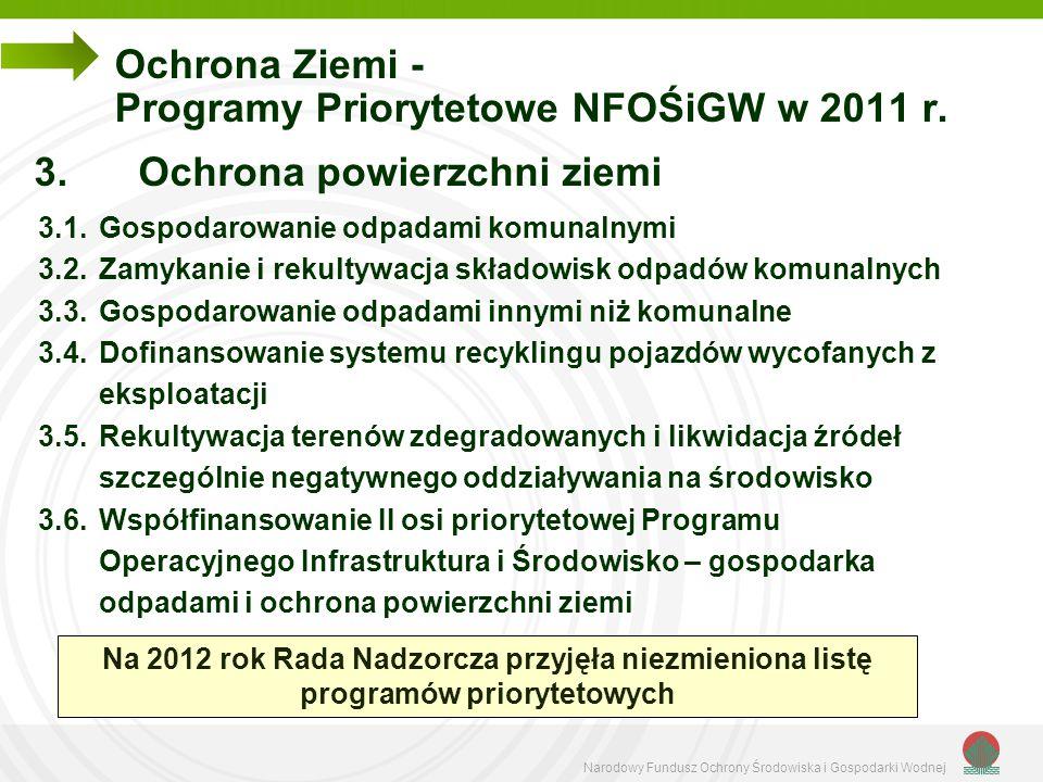 Narodowy Fundusz Ochrony Środowiska i Gospodarki Wodnej Ochrona Ziemi - Programy Priorytetowe NFOŚiGW w 2011 r. 3.Ochrona powierzchni ziemi 3.1. Gospo
