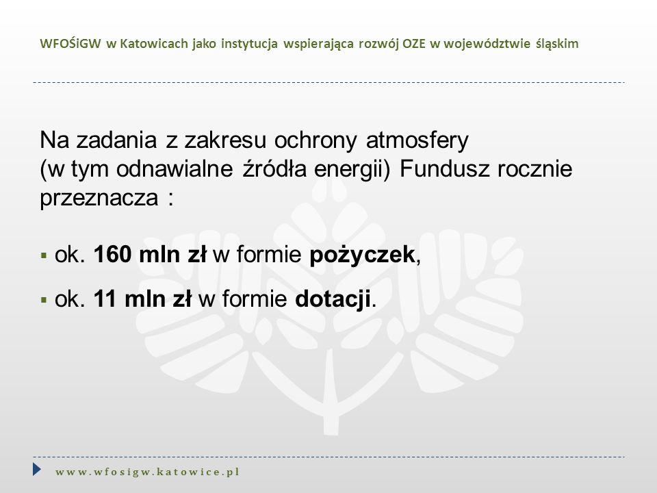 WFOŚiGW w Katowicach jako instytucja wspierająca rozwój OZE w województwie śląskim Na zadania z zakresu ochrony atmosfery (w tym odnawialne źródła ene