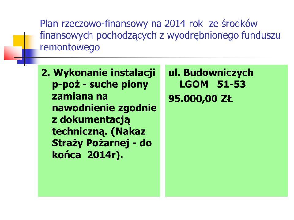 Plan rzeczowo-finansowy na 2014 rok ze środków finansowych pochodzących z wyodrębnionego funduszu remontowego 2. Wykonanie instalacji p-poż - suche pi