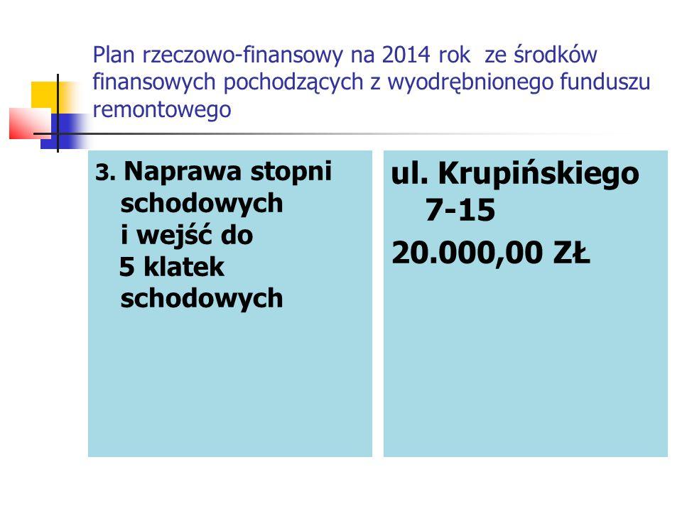 Plan rzeczowo-finansowy na 2014 rok ze środków finansowych pochodzących z wyodrębnionego funduszu remontowego 3. Naprawa stopni schodowych i wejść do