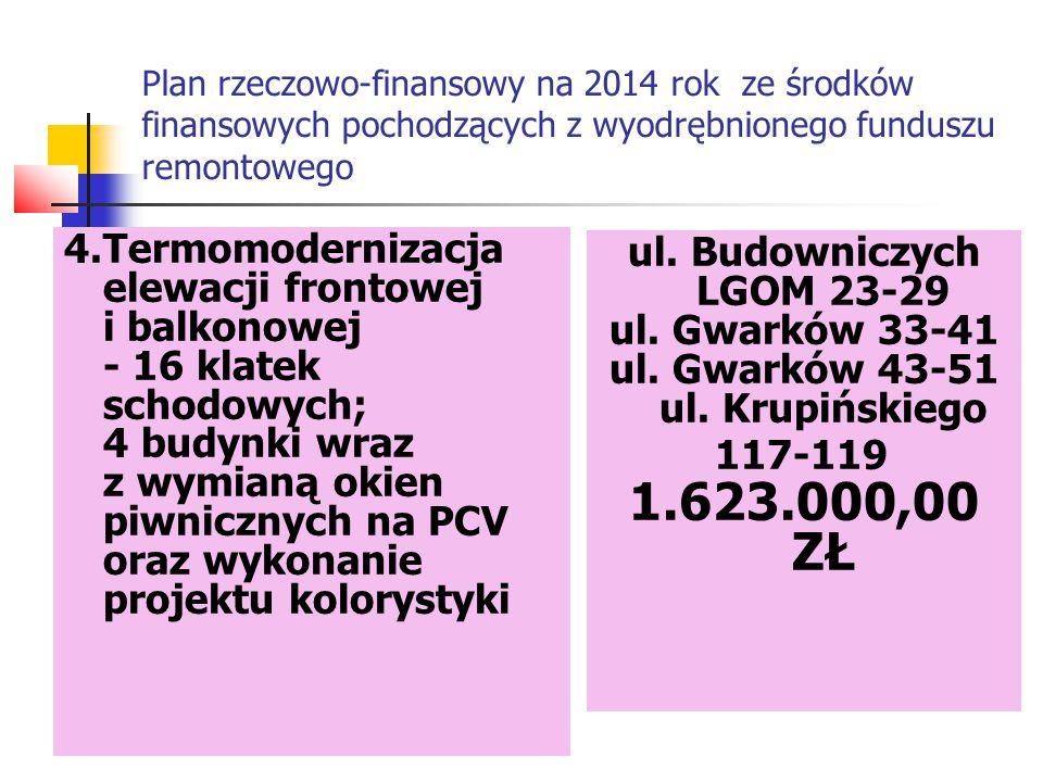 Plan rzeczowo-finansowy na 2014 rok ze środków finansowych pochodzących z wyodrębnionego funduszu remontowego 4.Termomodernizacja elewacji frontowej i
