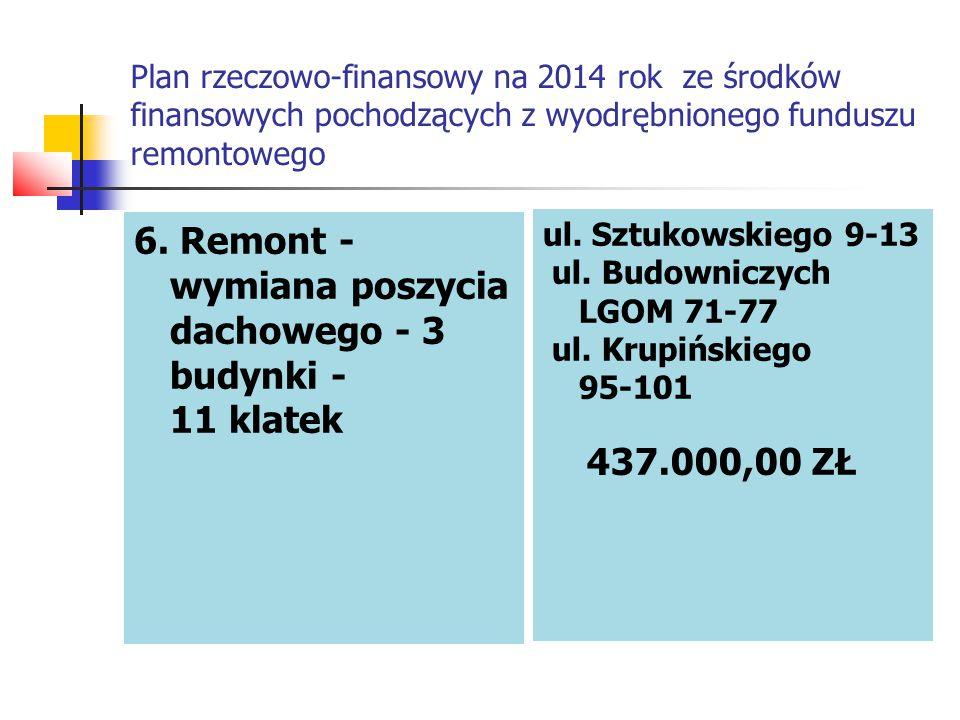 Plan rzeczowo-finansowy na 2014 rok ze środków finansowych pochodzących z wyodrębnionego funduszu remontowego 6. Remont - wymiana poszycia dachowego -