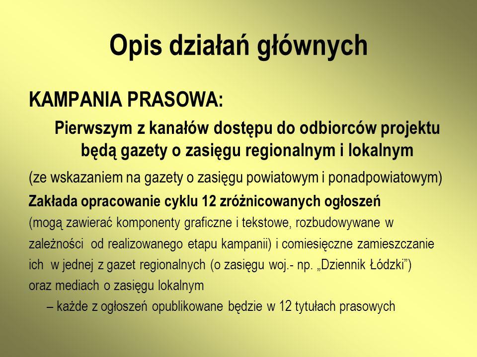 Opis działań głównych KAMPANIA PRASOWA: Pierwszym z kanałów dostępu do odbiorców projektu będą gazety o zasięgu regionalnym i lokalnym (ze wskazaniem