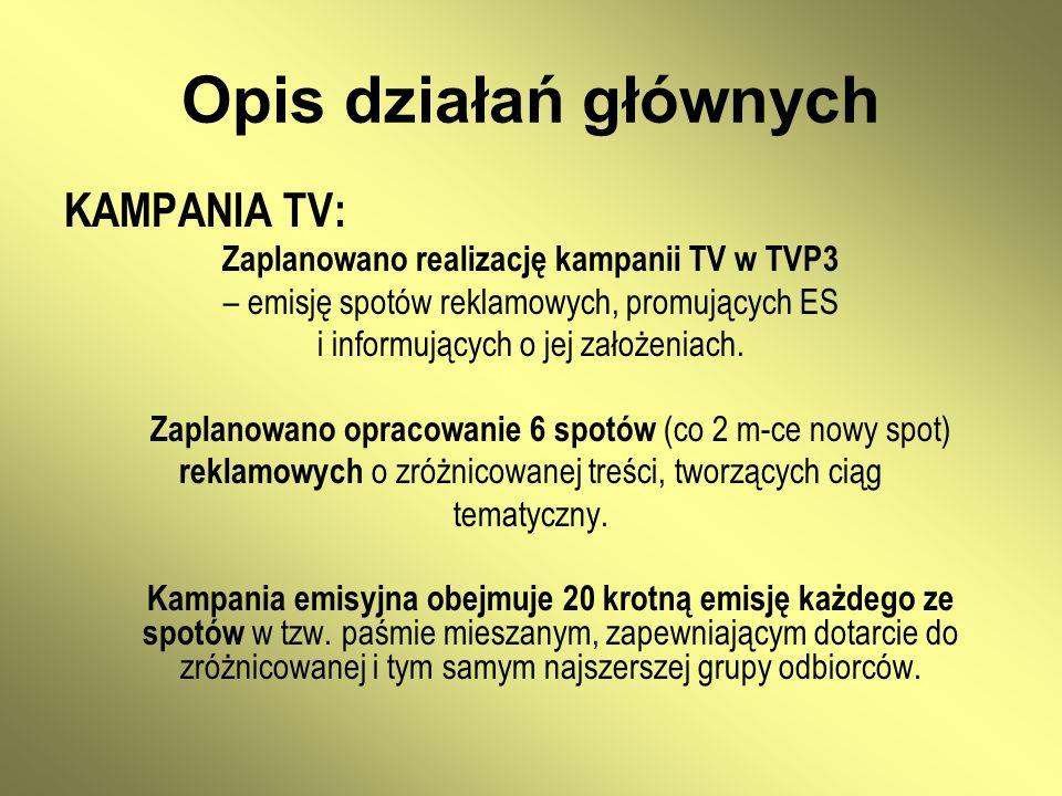 Opis działań głównych KAMPANIA TV: Zaplanowano realizację kampanii TV w TVP3 – emisję spotów reklamowych, promujących ES i informujących o jej założen