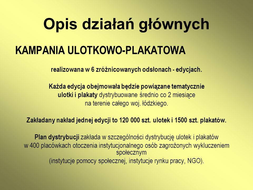 Opis działań głównych KAMPANIA ULOTKOWO-PLAKATOWA realizowana w 6 zróżnicowanych odsłonach - edycjach.
