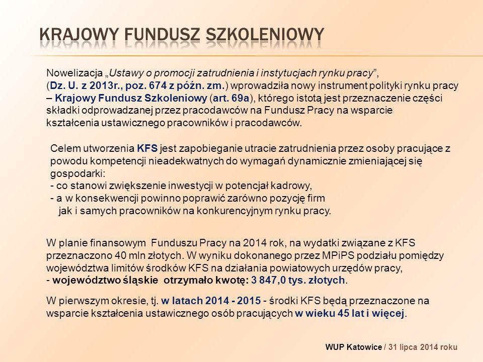 """Nowelizacja """"Ustawy o promocji zatrudnienia i instytucjach rynku pracy , (Dz."""