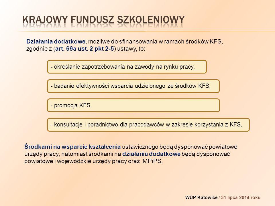- określanie zapotrzebowania na zawody na rynku pracy, WUP Katowice / 31 lipca 2014 roku Działania dodatkowe, możliwe do sfinansowania w ramach środków KFS, zgodnie z (art.