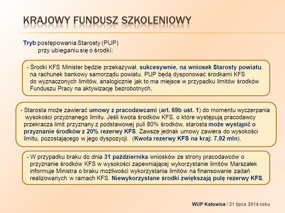 WUP Katowice / 31 lipca 2014 roku Tryb postępowania Starosty (PUP) przy ubieganiu się o środki: - Środki KFS Minister będzie przekazywał, sukcesywnie, na wniosek Starosty powiatu, na rachunek bankowy samorządu powiatu.