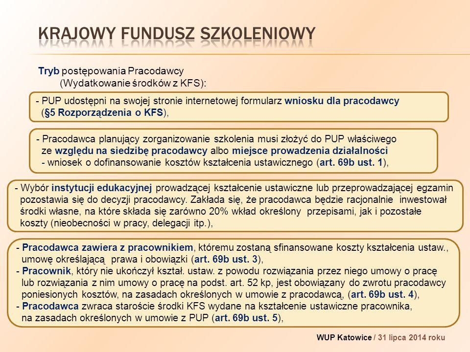 WUP Katowice / 31 lipca 2014 roku Tryb postępowania Pracodawcy (Wydatkowanie środków z KFS): - PUP udostępni na swojej stronie internetowej formularz wniosku dla pracodawcy (§5 Rozporządzenia o KFS), - Pracodawca planujący zorganizowanie szkolenia musi złożyć do PUP właściwego ze względu na siedzibę pracodawcy albo miejsce prowadzenia działalności - wniosek o dofinansowanie kosztów kształcenia ustawicznego (art.