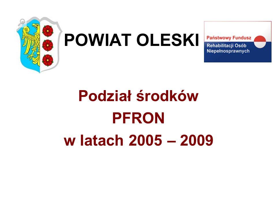 POWIAT OLESKI Podział środków PFRON w latach 2005 – 2009