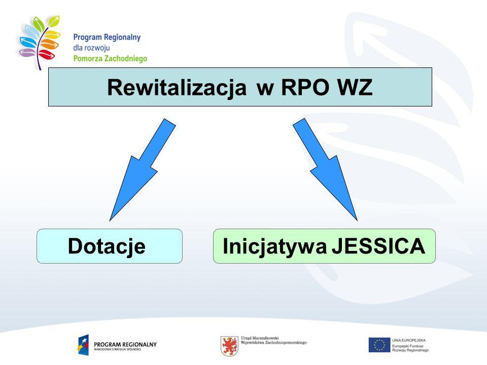 Dotacje Inicjatywa JESSICA