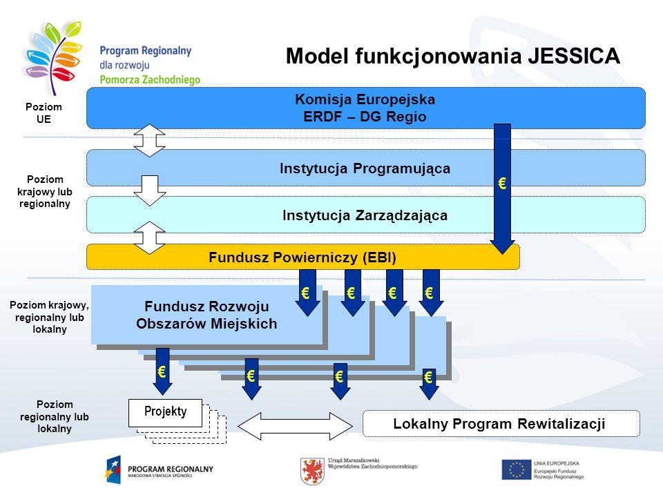 Fundusz Powierniczy (EBI) Instytucja Zarządzająca Instytucja Programująca Komisja Europejska ERDF – DG Regio Model funkcjonowania JESSICA Poziom UE Poziom krajowy lub regionalny Poziom krajowy, regionalny lub lokalny Poziom regionalny lub lokalny Projekty € € € € €€€ Fundusz Rozwoju Obszarów Miejskich Fundusz Rozwoju Obszarów Miejskich €€ € € € Lokalny Program Rewitalizacji