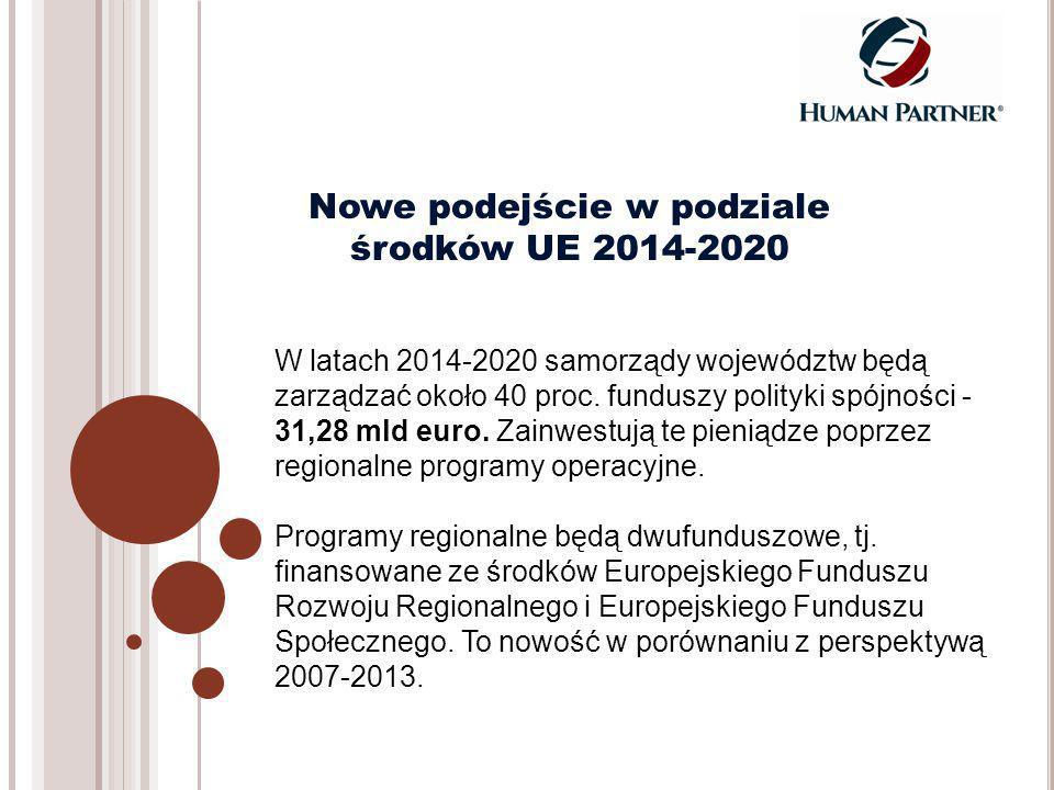 W latach 2014-2020 samorządy województw będą zarządzać około 40 proc.