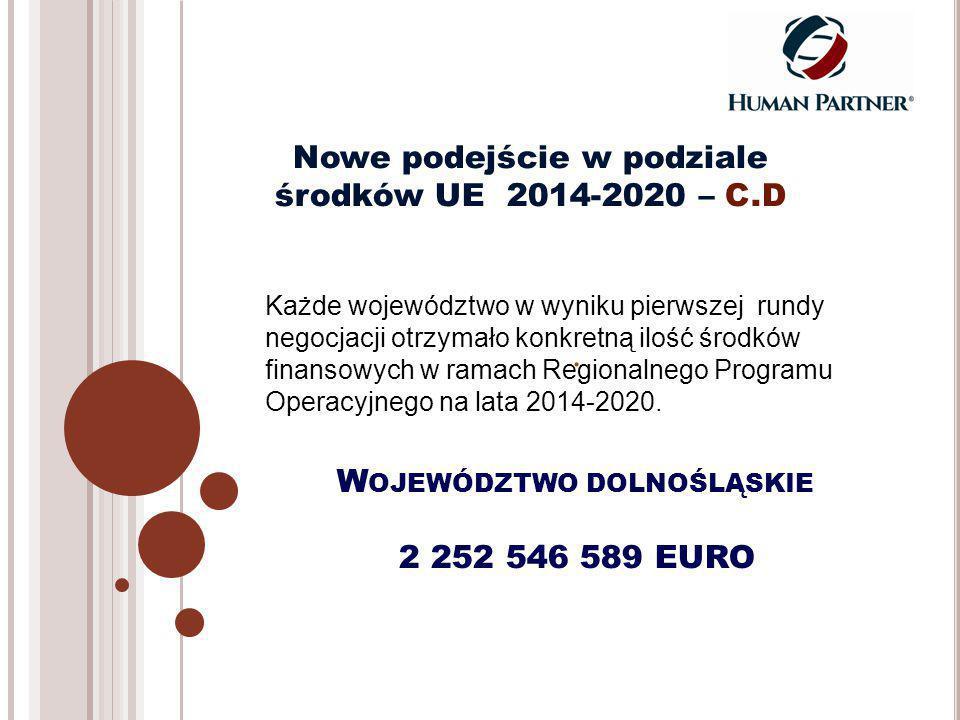 W OJEWÓDZTWO DOLNOŚLĄSKIE 2 252 546 589 EURO Każde województwo w wyniku pierwszej rundy negocjacji otrzymało konkretną ilość środków finansowych w ramach Regionalnego Programu Operacyjnego na lata 2014-2020.